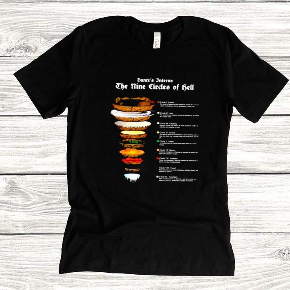 Dante Alighier Inferno Nine Circles Hell Shirt 1